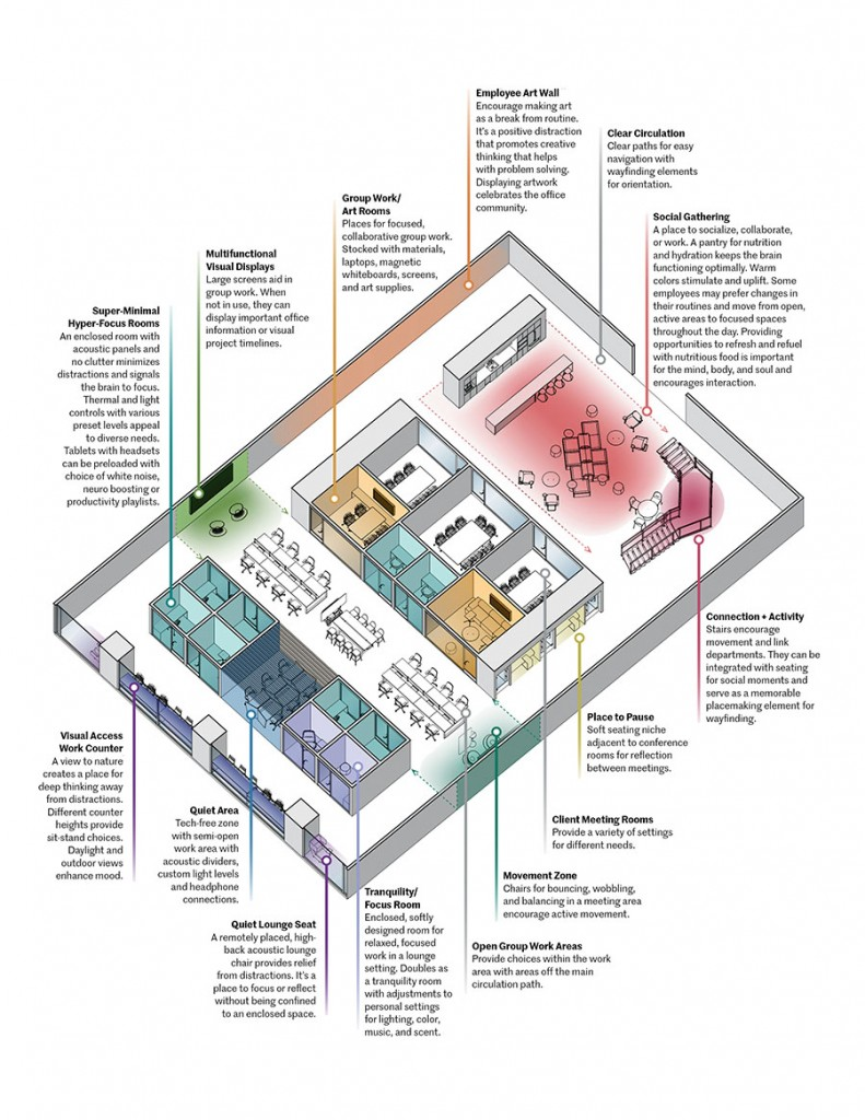 The Future of the Office Space is Definitely Here 1