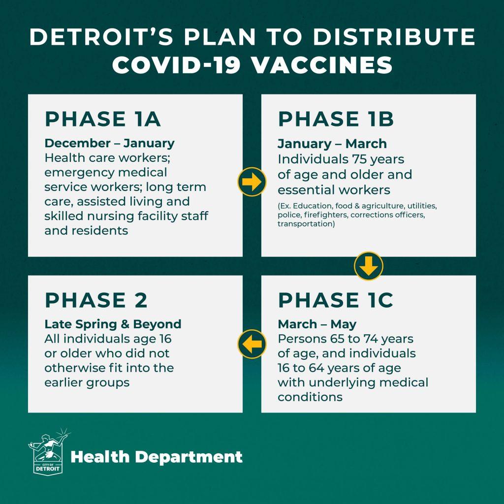 Detroit Joins the Herd 1